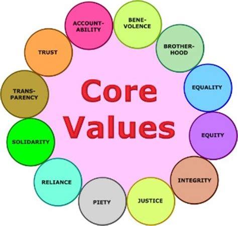 Values of life short essay